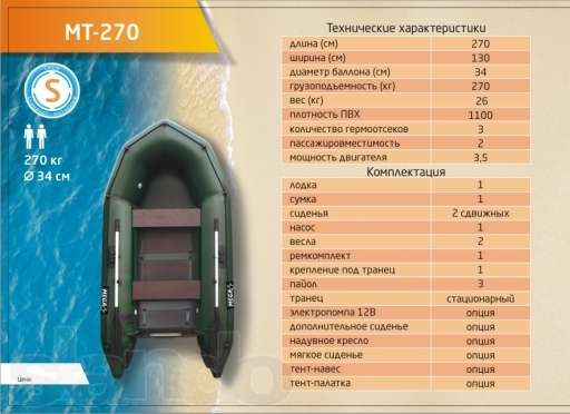 характеристики лодок пвх в украине