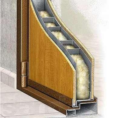 входные утеплённые двери со звукоизоляцией